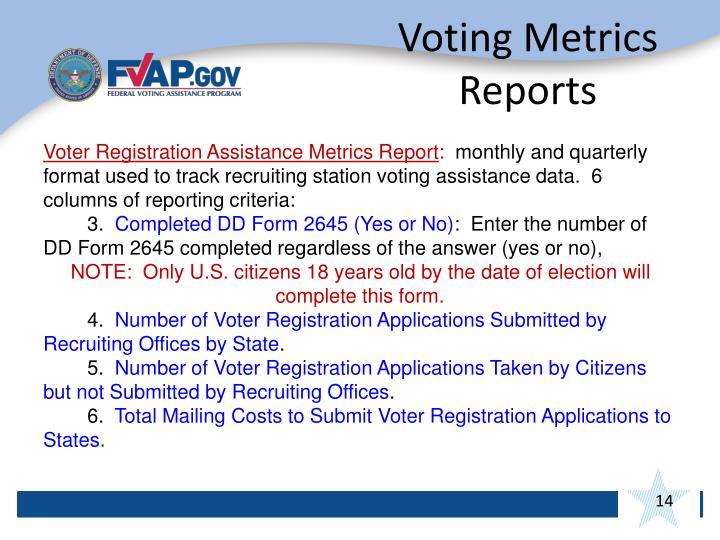 Voting Metrics