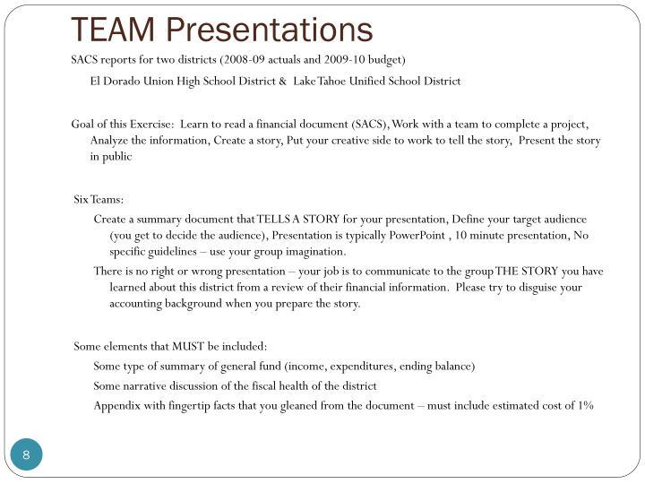 TEAM Presentations