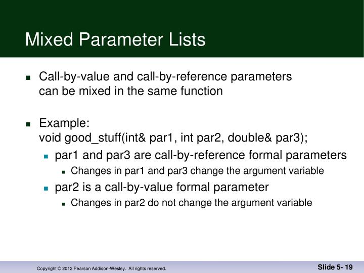 Mixed Parameter Lists