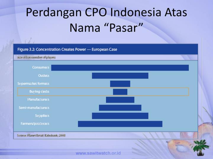Perdangan CPO Indonesia Atas Nama