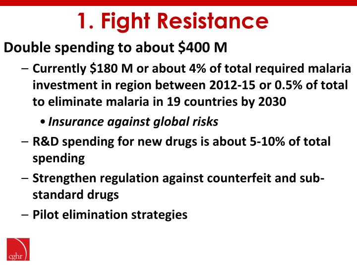 1. Fight Resistance