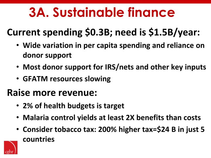 3A. Sustainable finance
