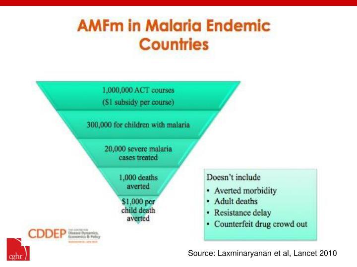 Source: Laxminaryanan et al, Lancet 2010