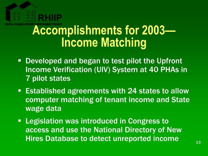 Accomplishments for 2003—