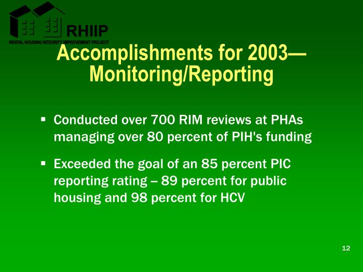 Accomplishments for 2003— Monitoring/Reporting