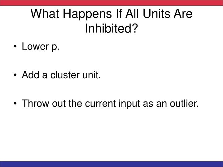 What Happens If All Units Are Inhibited?