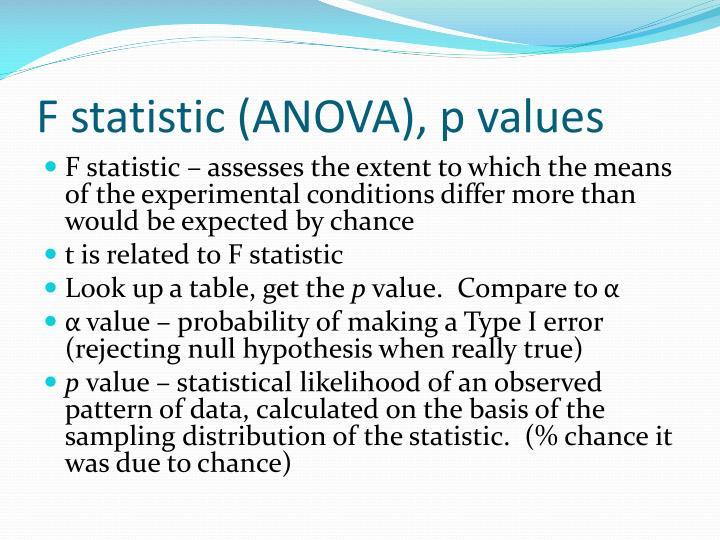 F statistic (ANOVA), p values