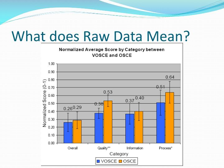 What does Raw Data Mean?