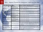 table 3 mapping demand side management option into cge model