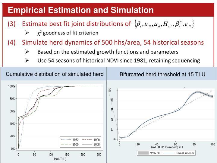 Cumulative distribution of simulated herd