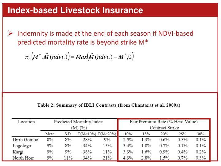 Index-based Livestock