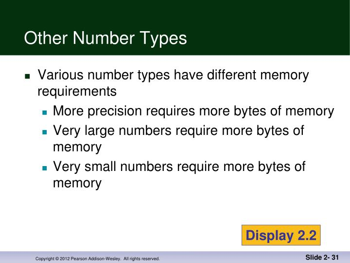 Other Number Types