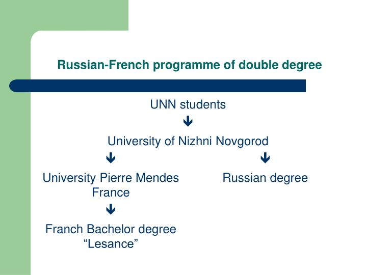 Russian-French programme of double degree
