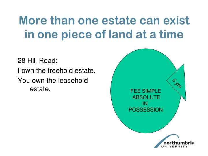 More than one estate can exist in one piece of land at a time