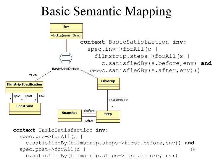 Basic Semantic Mapping