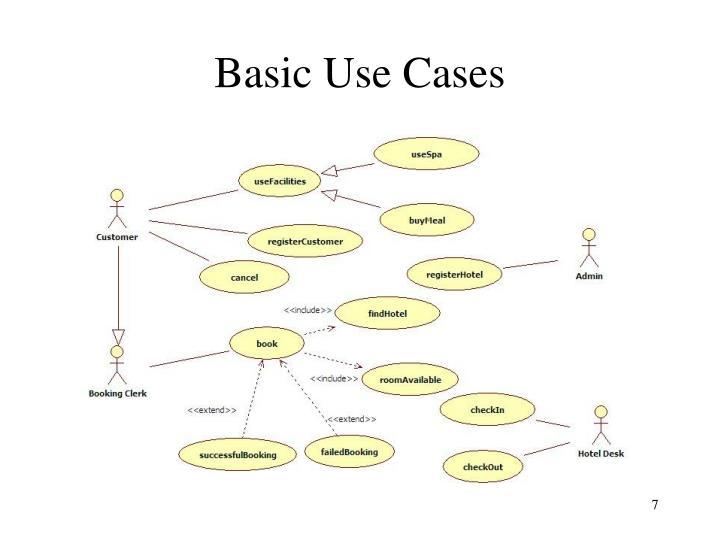 Basic Use Cases