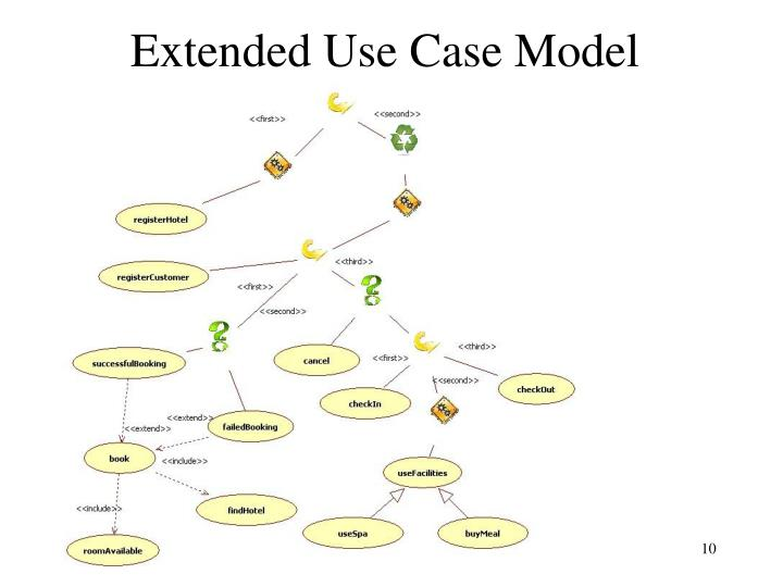 Extended Use Case Model
