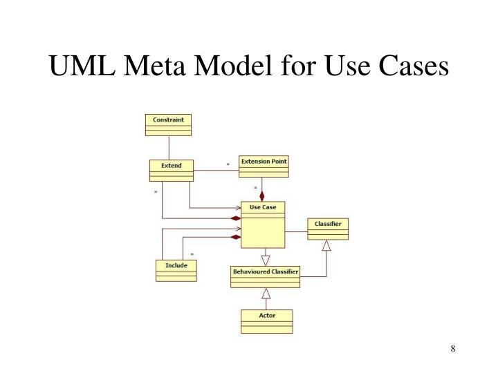 UML Meta Model for Use Cases