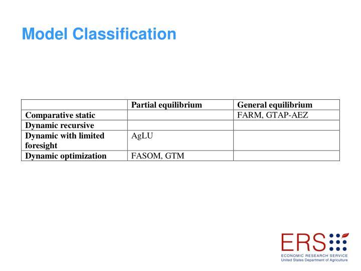 Model Classification