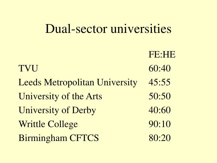 Dual-sector universities