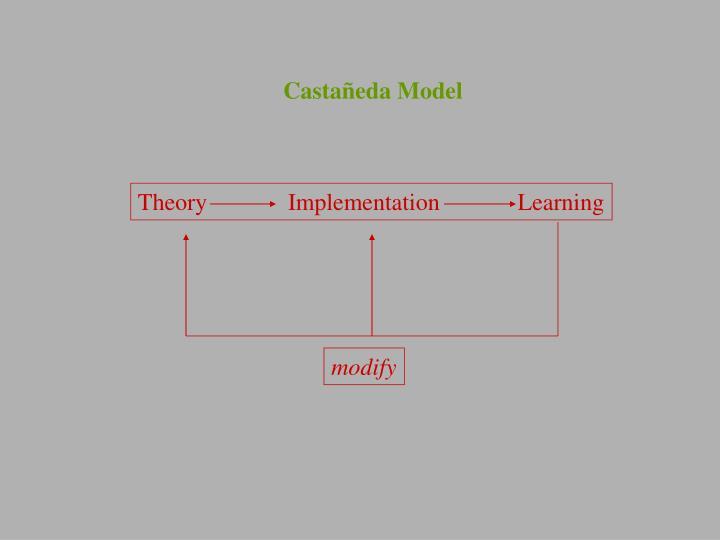 Castañeda Model