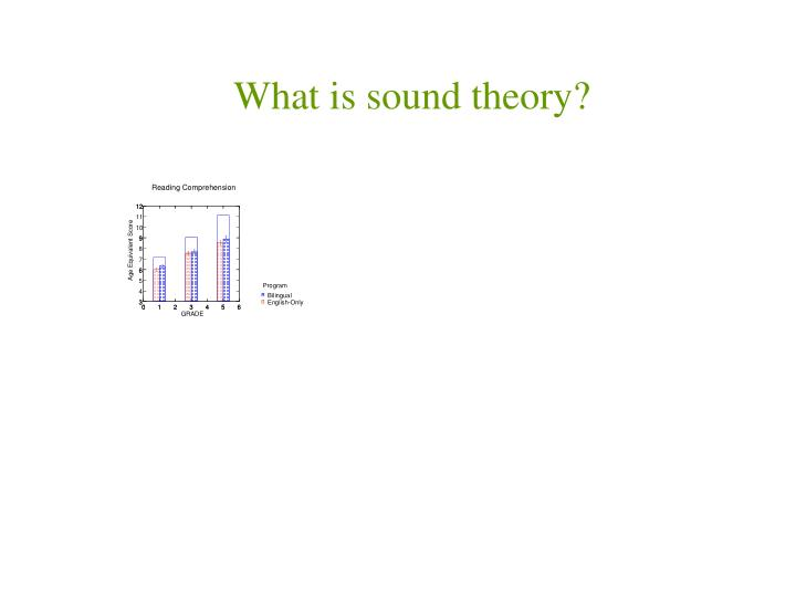 What is sound theory?
