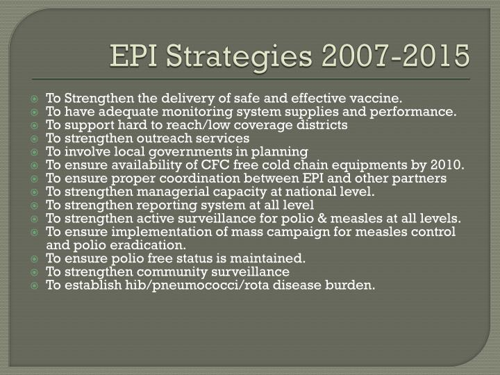 EPI Strategies 2007-2015