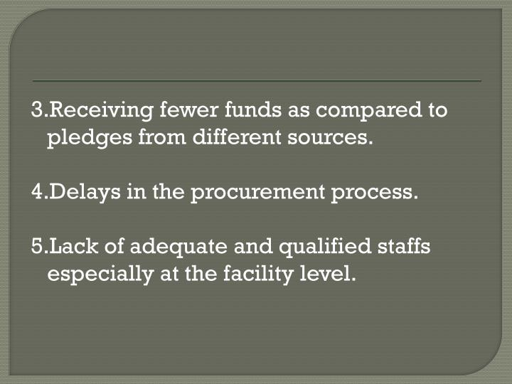 3.Receiving fewer funds as compared to pledges from different sources.