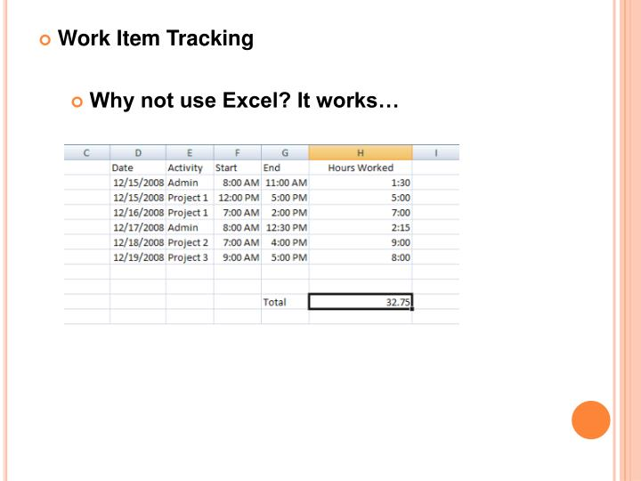 Work Item Tracking