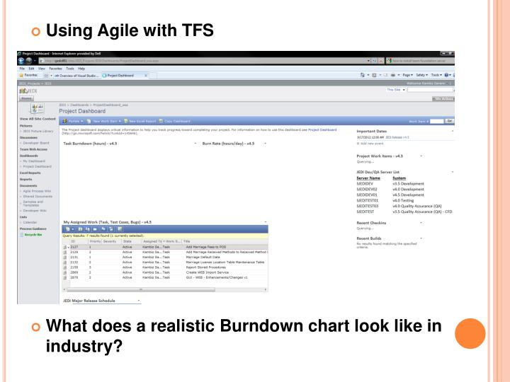 Using Agile with TFS