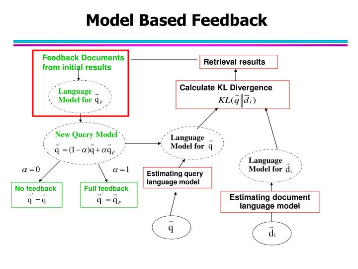 Language Model for