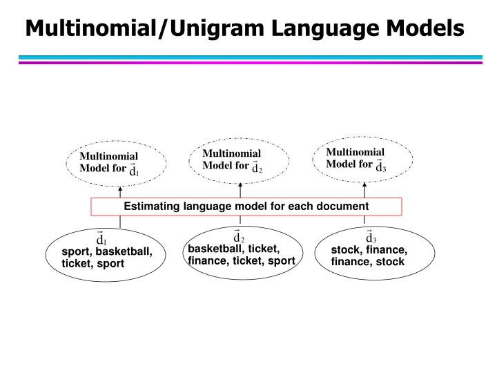 Multinomial Model for