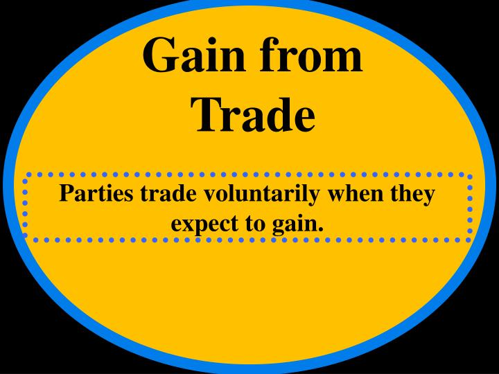 Gain from Trade