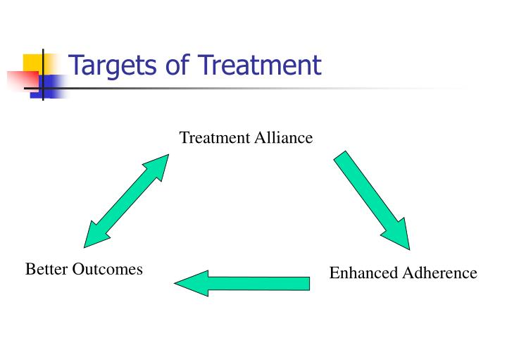 Targets of Treatment