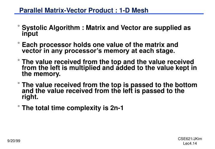 Parallel Matrix-Vector Product : 1-D Mesh