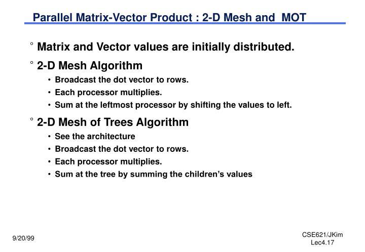 Parallel Matrix-Vector Product : 2-D Mesh and  MOT