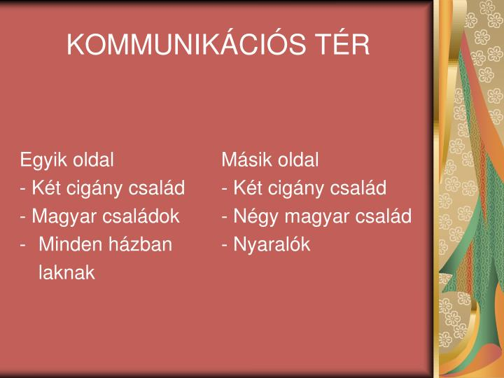 KOMMUNIKÁCIÓS TÉR