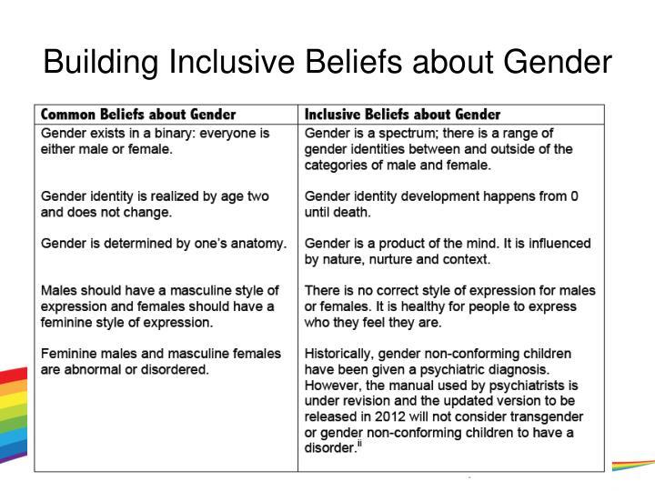 Building Inclusive Beliefs about Gender