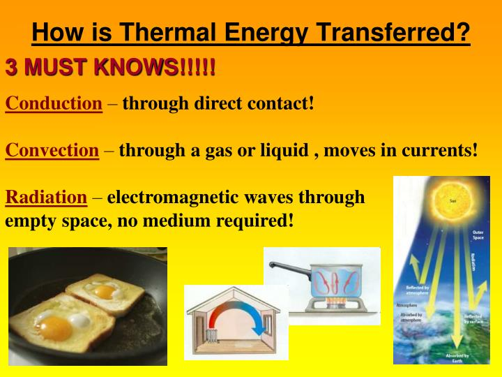How is Thermal Energy Transferred?