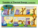transfer of thermal energy conduction