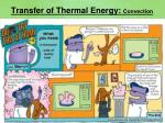 transfer of thermal energy convection