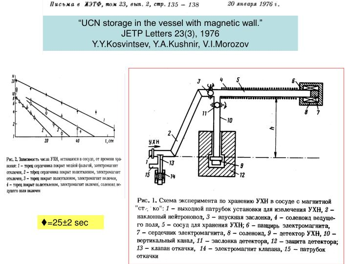"""UCN storage in the vessel with magnetic wall."""
