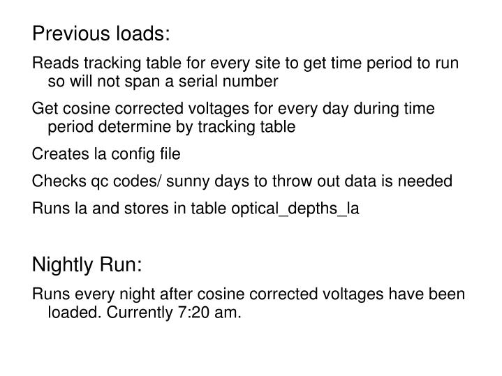 Previous loads: