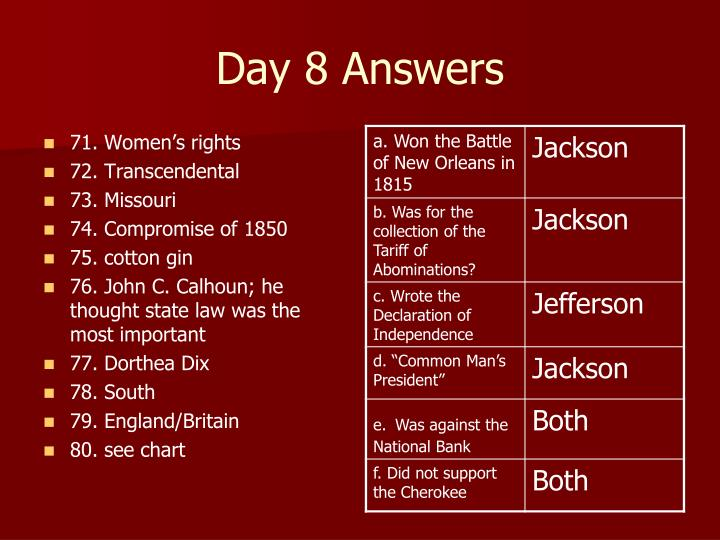 Day 8 Answers