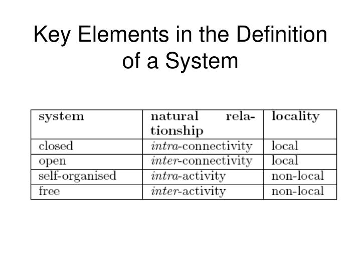 Key Elements in the Definition of a System