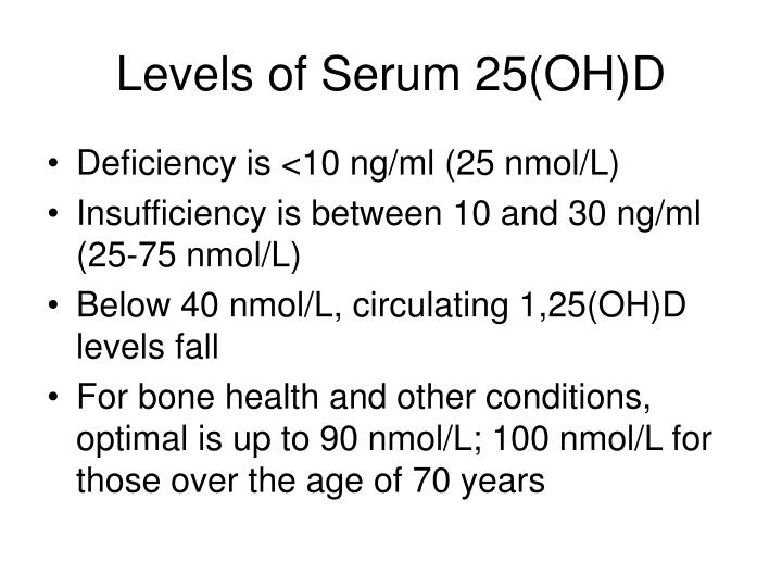 Levels of Serum 25(OH)D