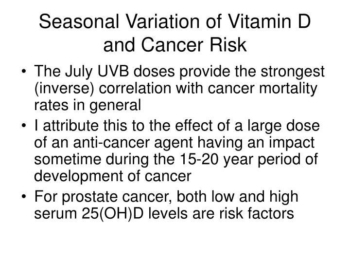 Seasonal Variation of Vitamin D and Cancer Risk