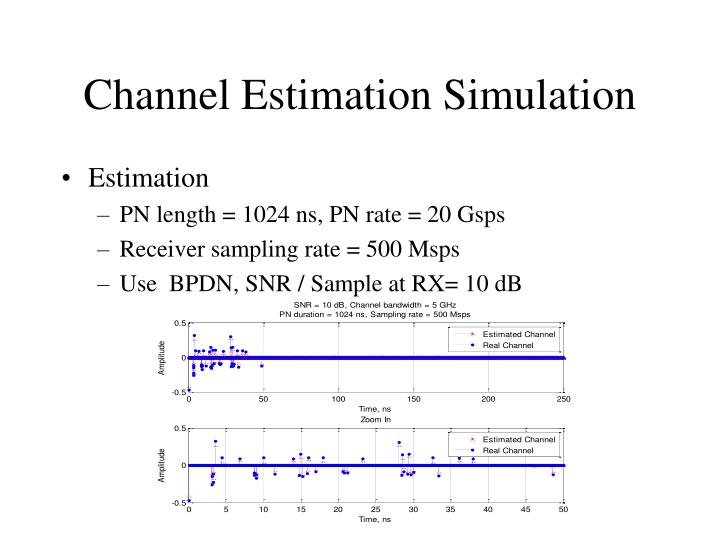 Channel Estimation Simulation