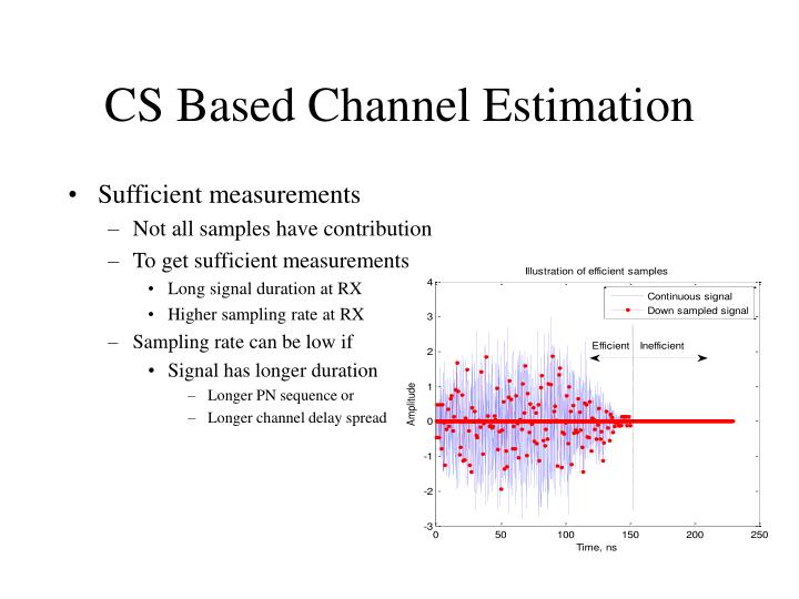 CS Based Channel Estimation