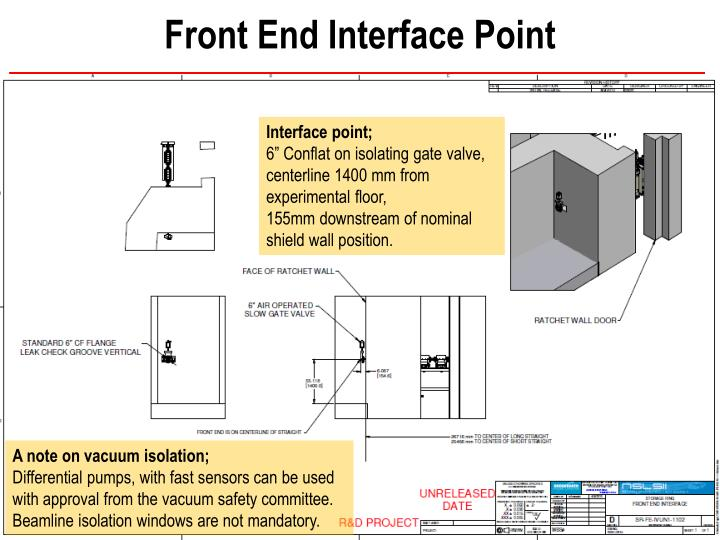 Front End Interface Point
